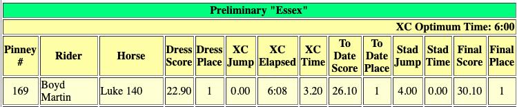 Essex Luke